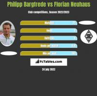 Philipp Bargfrede vs Florian Neuhaus h2h player stats