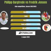Philipp Bargfrede vs Fredrik Jensen h2h player stats