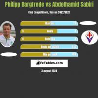 Philipp Bargfrede vs Abdelhamid Sabiri h2h player stats