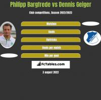 Philipp Bargfrede vs Dennis Geiger h2h player stats
