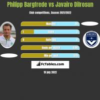 Philipp Bargfrede vs Javairo Dilrosun h2h player stats