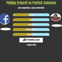 Philipp Erhardt vs Patrick Salomon h2h player stats