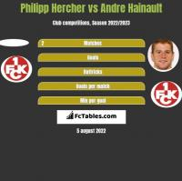 Philipp Hercher vs Andre Hainault h2h player stats