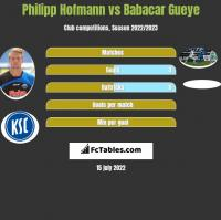 Philipp Hofmann vs Babacar Gueye h2h player stats