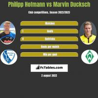 Philipp Hofmann vs Marvin Ducksch h2h player stats