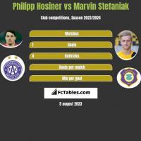 Philipp Hosiner vs Marvin Stefaniak h2h player stats