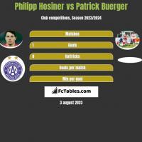 Philipp Hosiner vs Patrick Buerger h2h player stats
