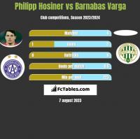 Philipp Hosiner vs Barnabas Varga h2h player stats