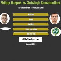Philipp Huspek vs Christoph Knasmuellner h2h player stats