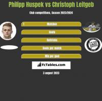 Philipp Huspek vs Christoph Leitgeb h2h player stats