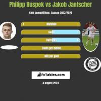 Philipp Huspek vs Jakob Jantscher h2h player stats
