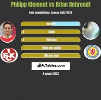 Philipp Klement vs Brian Behrendt h2h player stats