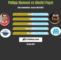 Philipp Klement vs Dimitri Payet h2h player stats