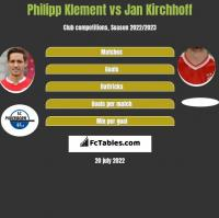 Philipp Klement vs Jan Kirchhoff h2h player stats