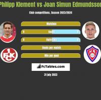 Philipp Klement vs Joan Simun Edmundsson h2h player stats