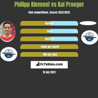 Philipp Klement vs Kai Proeger h2h player stats