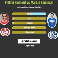 Philipp Klement vs Marcin Kamiński h2h player stats