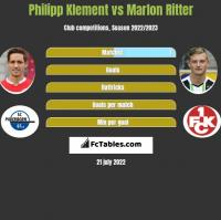 Philipp Klement vs Marlon Ritter h2h player stats