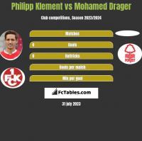 Philipp Klement vs Mohamed Drager h2h player stats