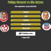 Philipp Klement vs Nils Butzen h2h player stats