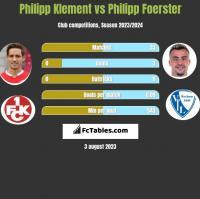 Philipp Klement vs Philipp Foerster h2h player stats