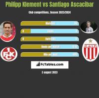 Philipp Klement vs Santiago Ascacibar h2h player stats