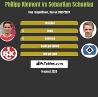 Philipp Klement vs Sebastian Schonlau h2h player stats