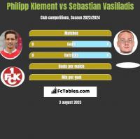 Philipp Klement vs Sebastian Vasiliadis h2h player stats