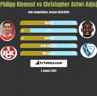 Philipp Klement vs Christopher Antwi-Adjej h2h player stats