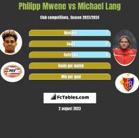 Philipp Mwene vs Michael Lang h2h player stats