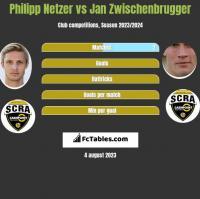 Philipp Netzer vs Jan Zwischenbrugger h2h player stats