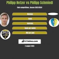 Philipp Netzer vs Philipp Schmiedl h2h player stats
