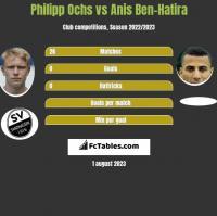 Philipp Ochs vs Anis Ben-Hatira h2h player stats