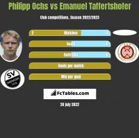 Philipp Ochs vs Emanuel Taffertshofer h2h player stats