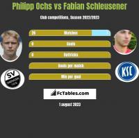 Philipp Ochs vs Fabian Schleusener h2h player stats