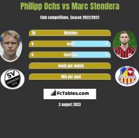Philipp Ochs vs Marc Stendera h2h player stats