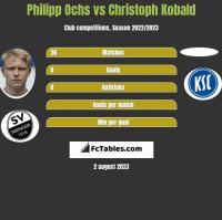 Philipp Ochs vs Christoph Kobald h2h player stats