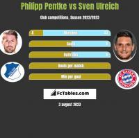 Philipp Pentke vs Sven Ulreich h2h player stats