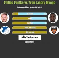 Philipp Pentke vs Yvon Landry Mvogo h2h player stats