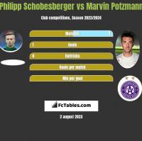 Philipp Schobesberger vs Marvin Potzmann h2h player stats