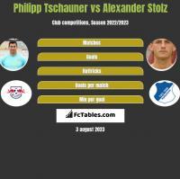 Philipp Tschauner vs Alexander Stolz h2h player stats