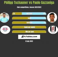 Philipp Tschauner vs Paulo Gazzaniga h2h player stats