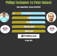Philipp Tschauner vs Peter Gulacsi h2h player stats