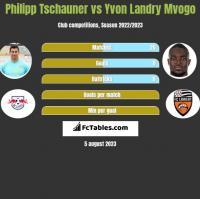 Philipp Tschauner vs Yvon Landry Mvogo h2h player stats