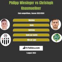 Philipp Wiesinger vs Christoph Knasmuellner h2h player stats