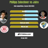 Philipp Zulechner vs Jairo h2h player stats