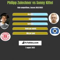 Philipp Zulechner vs Sonny Kittel h2h player stats