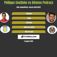 Philippe Coutinho vs Alfonso Pedraza h2h player stats