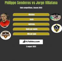 Philippe Senderos vs Jorge Villafana h2h player stats