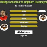Philippe Senderos vs Alejandro Fuenmayor h2h player stats